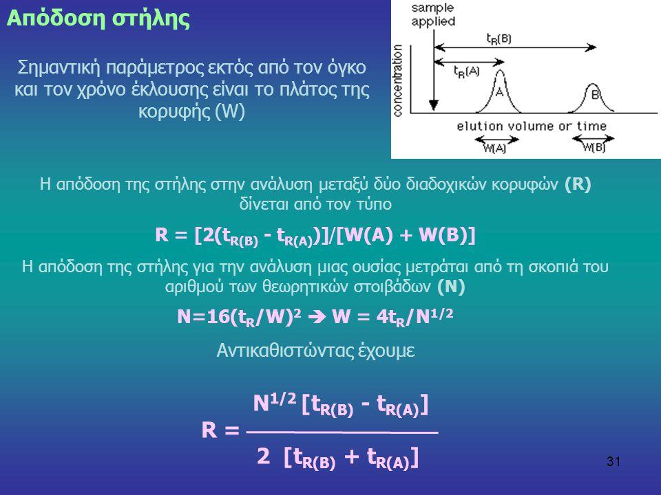 Ν1/2 [tR(B) - tR(A)] 2 [tR(B) + tR(A)]